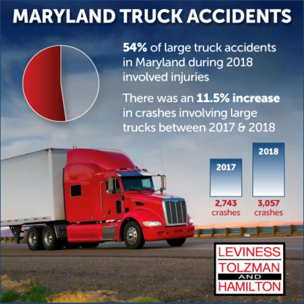 Maryland Truck Accident Statistics