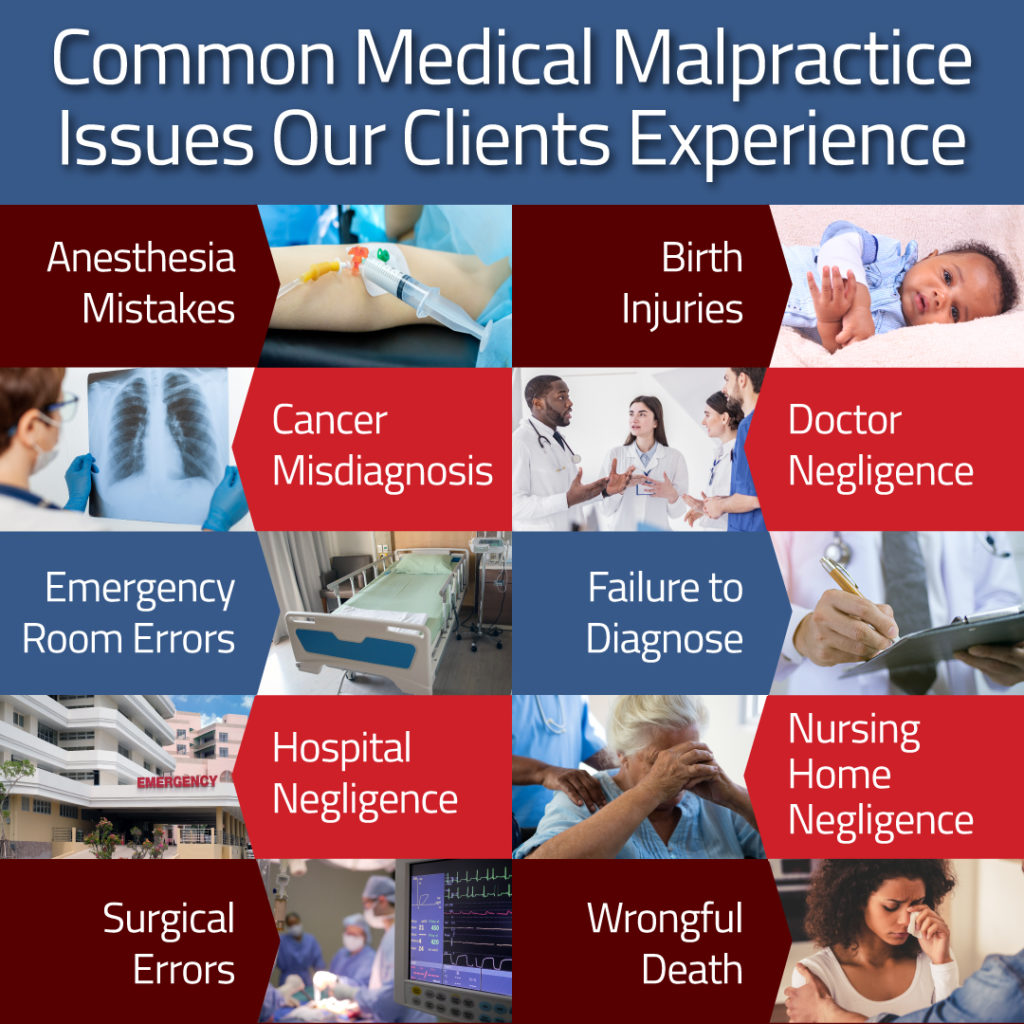 Maryland Medical Malpractice Lawyers protect the rights of families impacted by medical negligence.